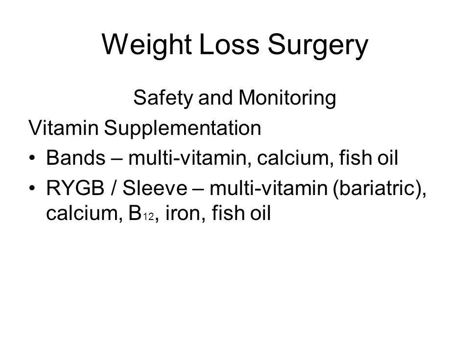 Weight Loss Surgery Safety and Monitoring Vitamin Supplementation