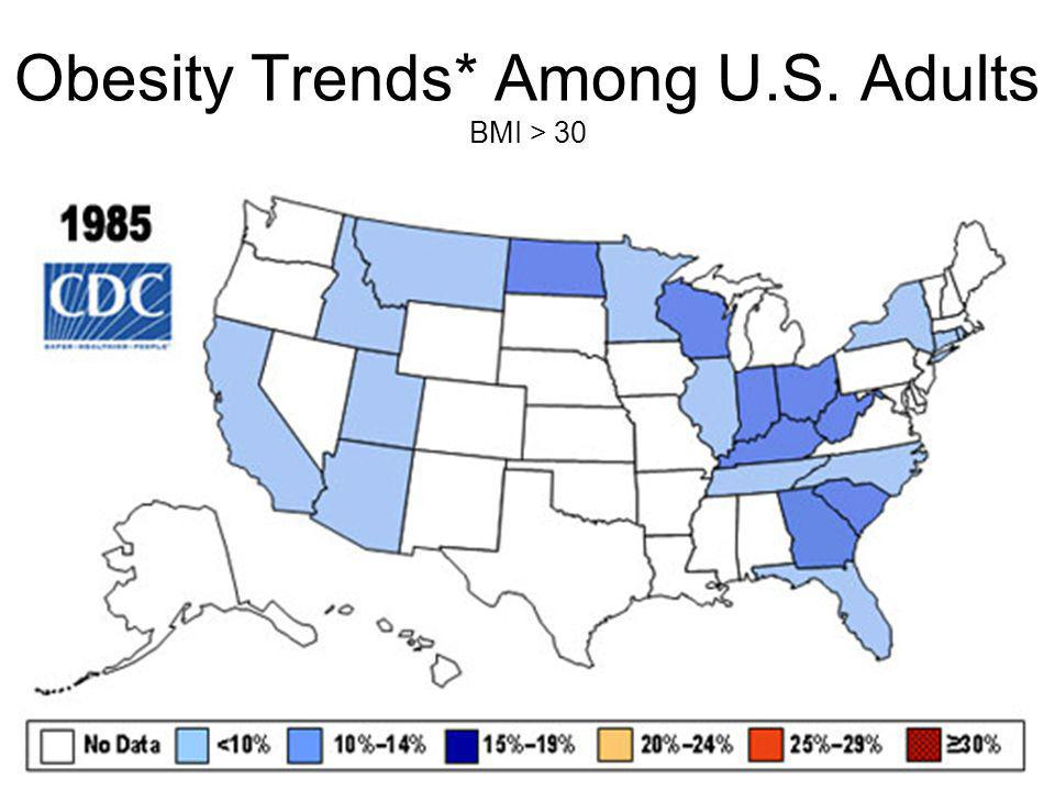 Obesity Trends* Among U.S. Adults BMI > 30