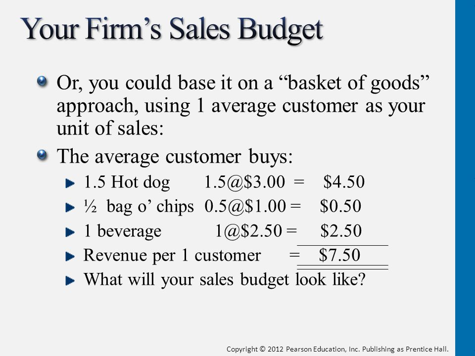 Your Firm's Sales Budget