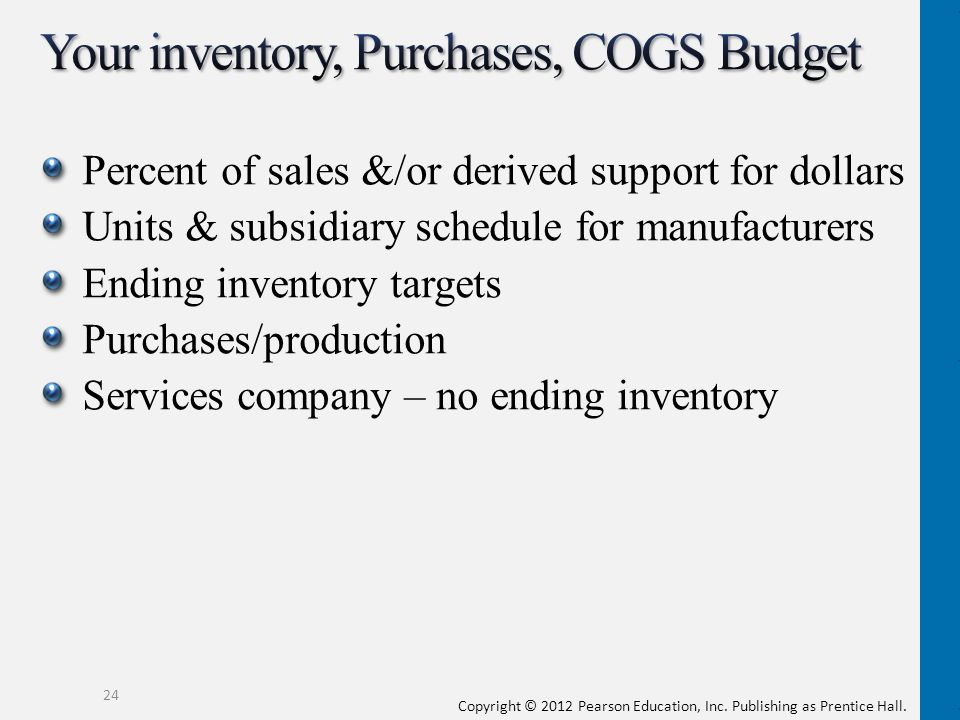 Your inventory, Purchases, COGS Budget