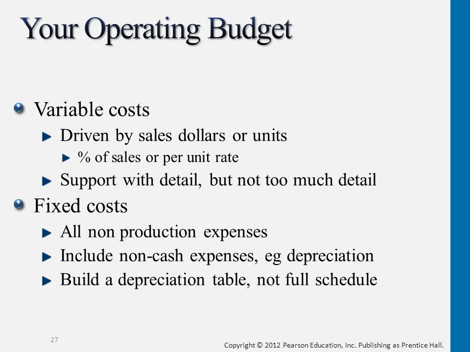 Your Operating Budget Variable costs Fixed costs