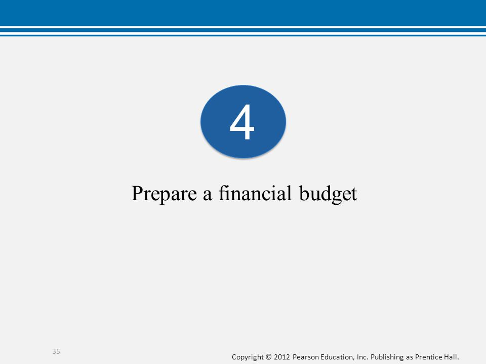 Prepare a financial budget