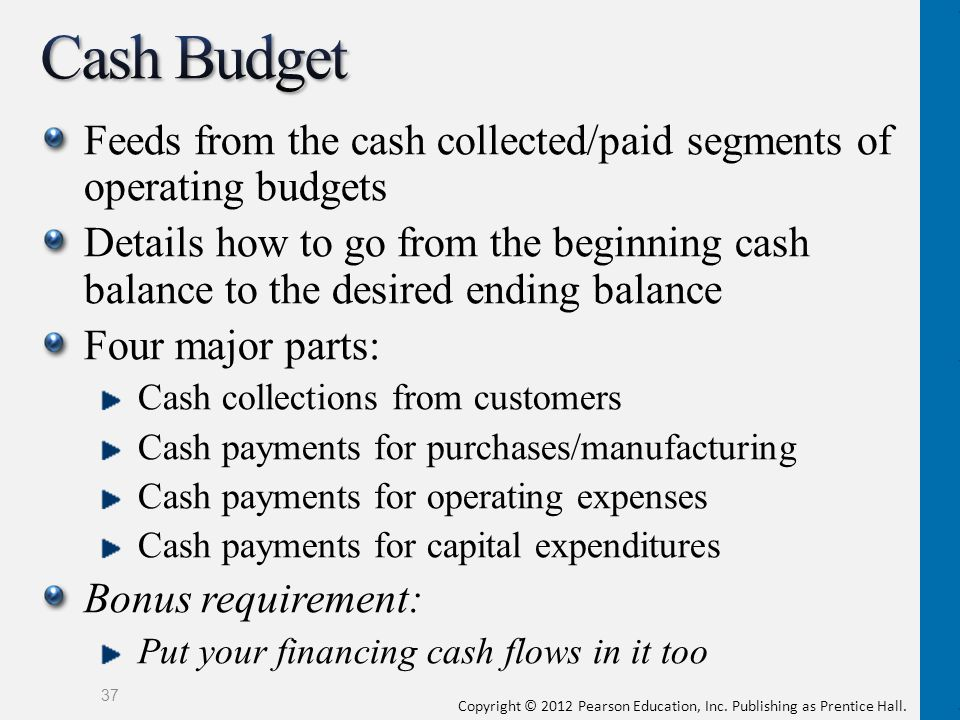 Cash Budget Feeds from the cash collected/paid segments of operating budgets.
