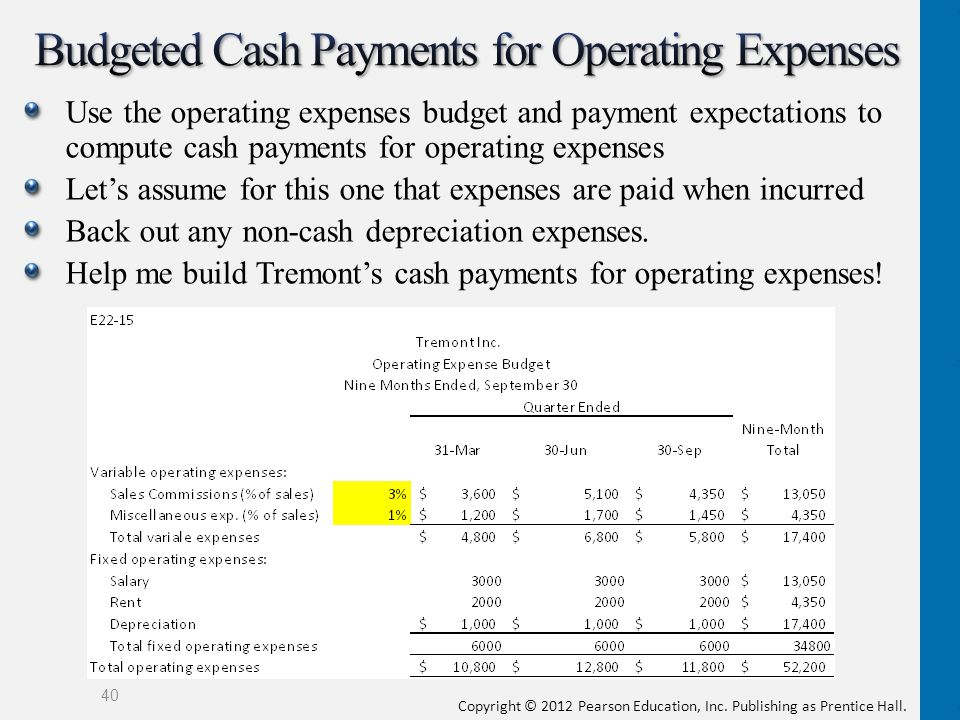 Budgeted Cash Payments for Operating Expenses