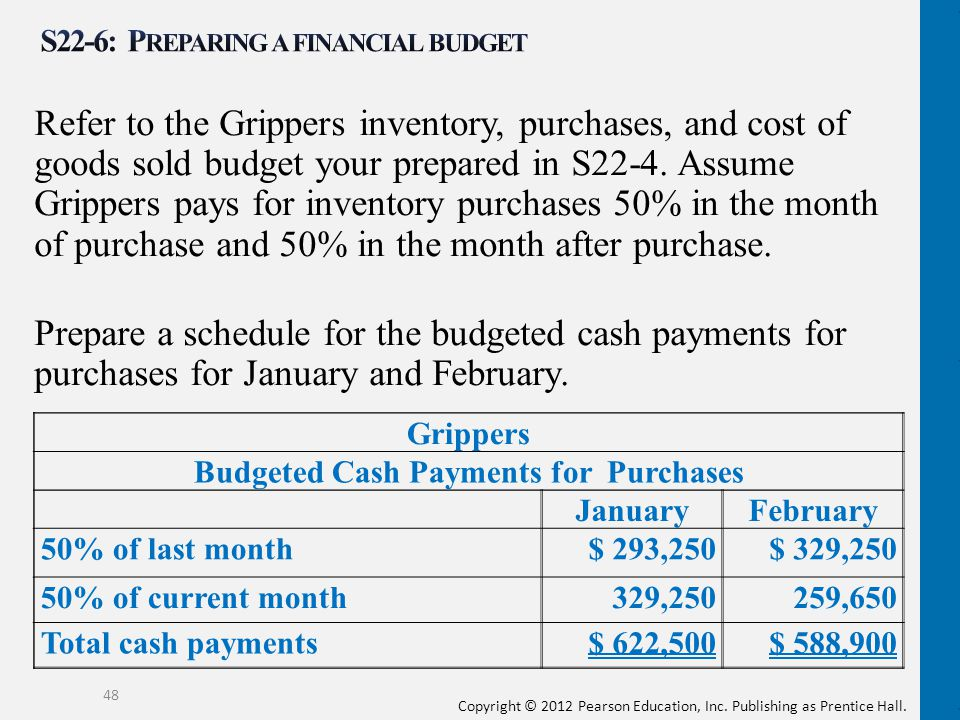S22-6: Preparing a financial budget