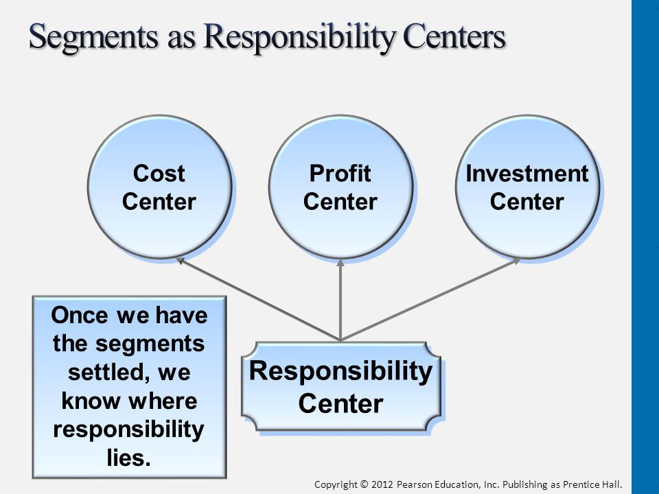 Segments as Responsibility Centers