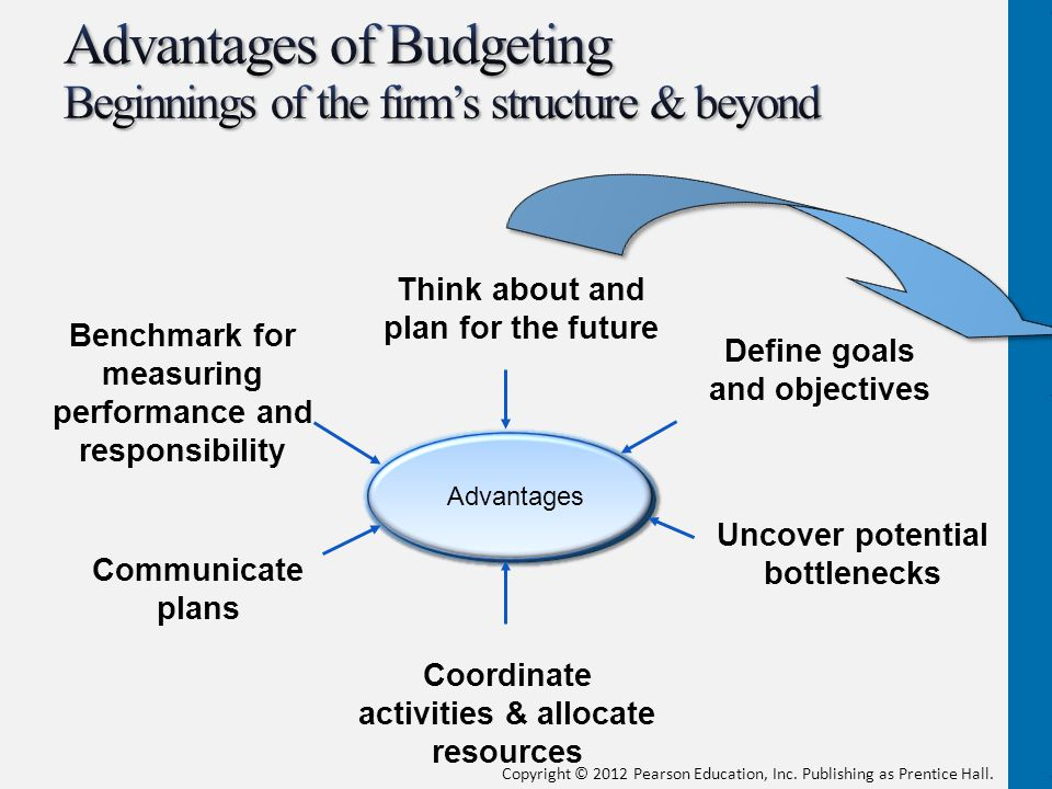 Advantages of Budgeting Beginnings of the firm's structure & beyond