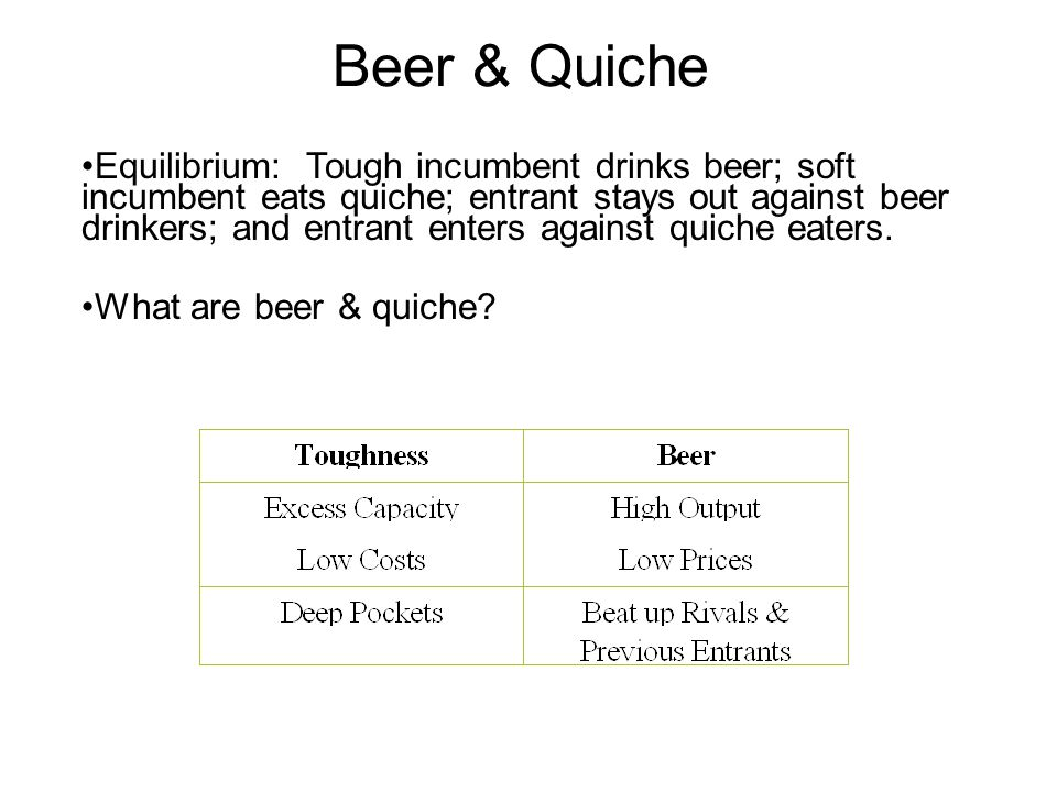 Beer & Quiche