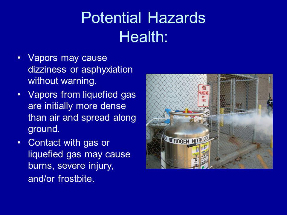Potential Hazards Health: