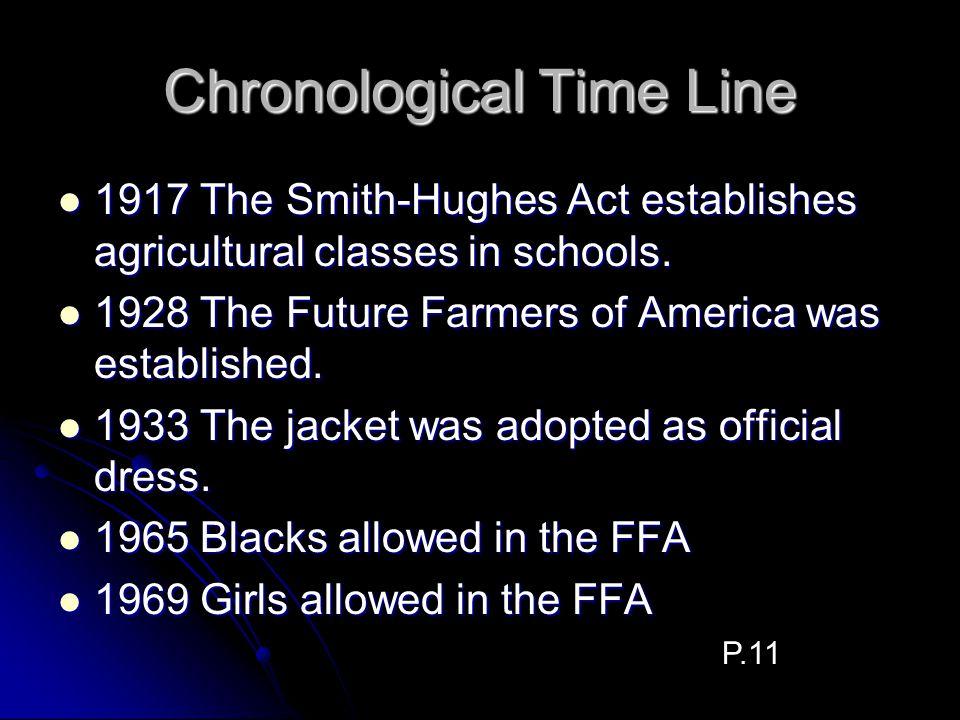 Chronological Time Line
