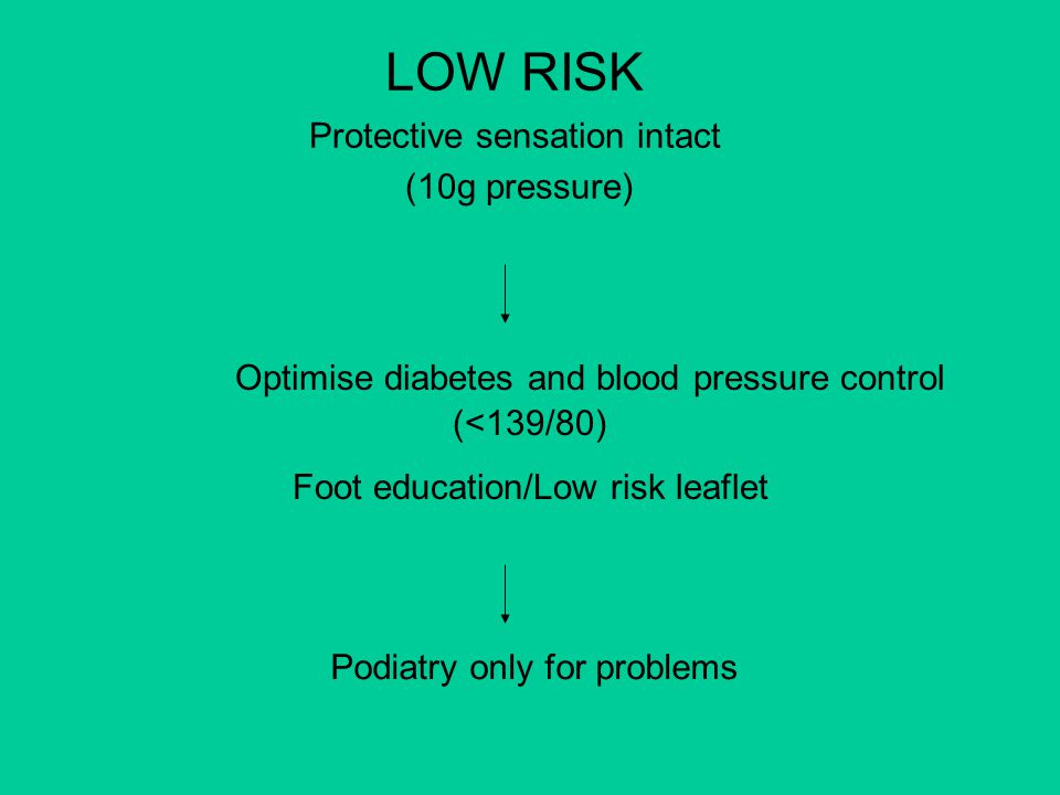 LOW RISK Optimise diabetes and blood pressure control (<139/80)