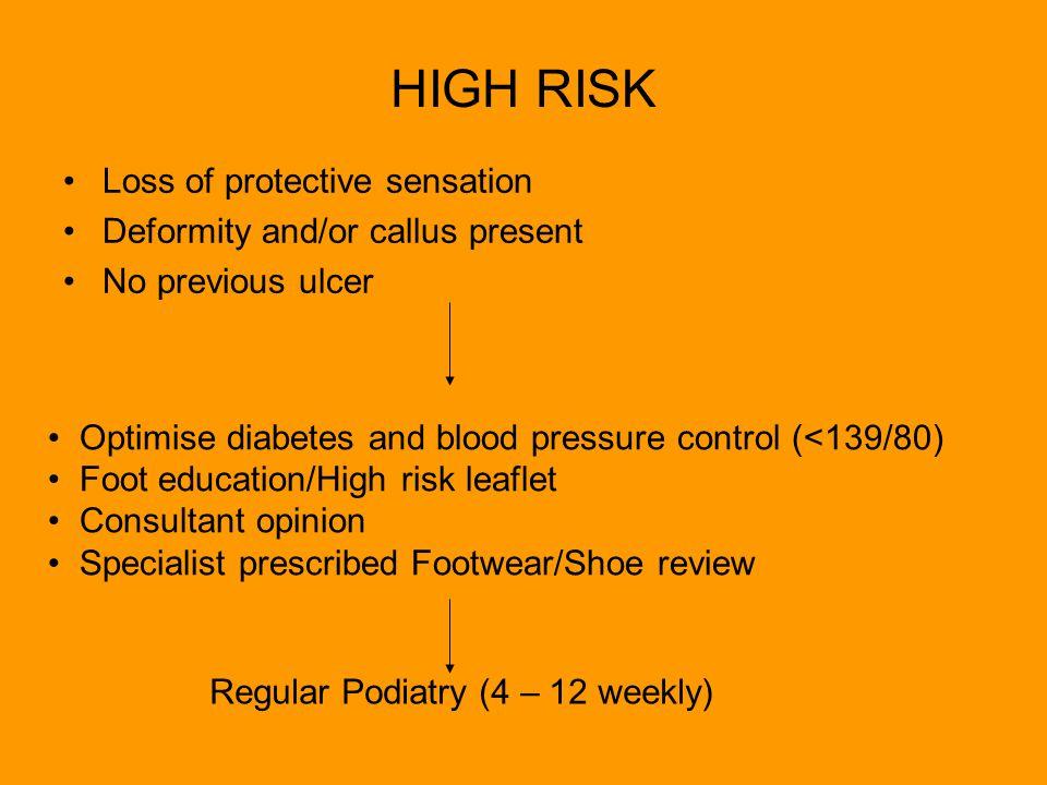 Regular Podiatry (4 – 12 weekly)