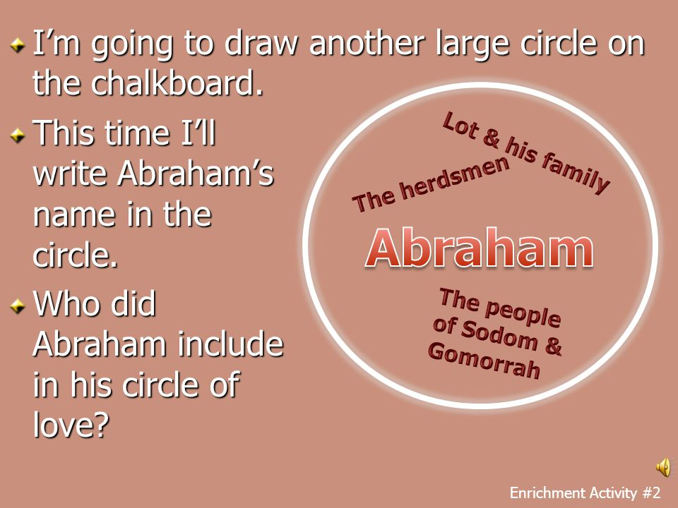Abraham I'm going to draw another large circle on the chalkboard.