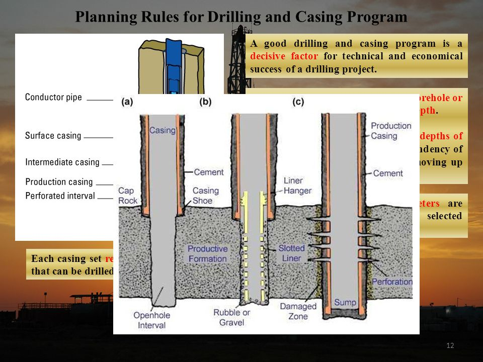 Planning Rules for Drilling and Casing Program