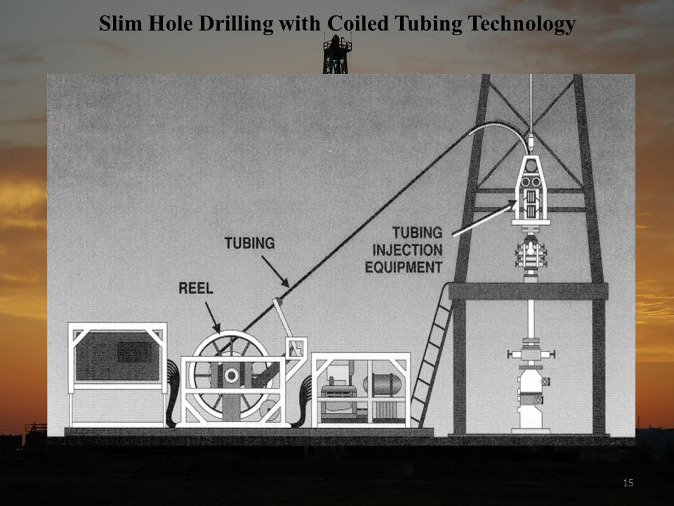 Slim Hole Drilling with Coiled Tubing Technology