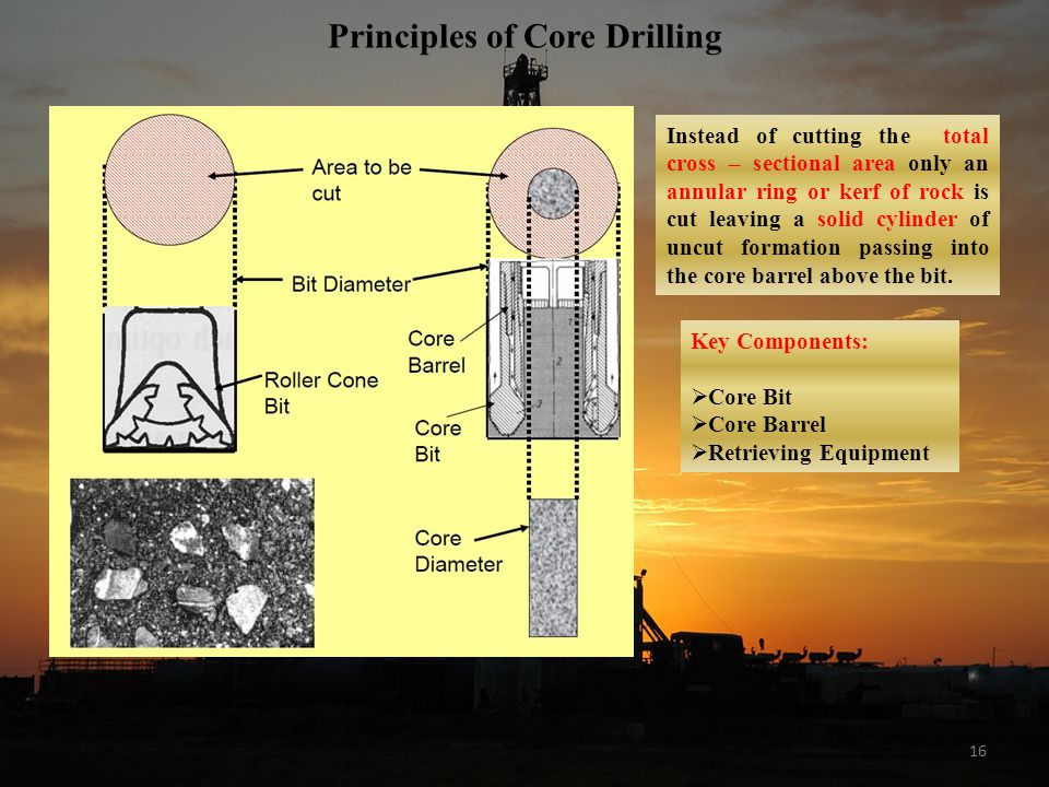 Principles of Core Drilling