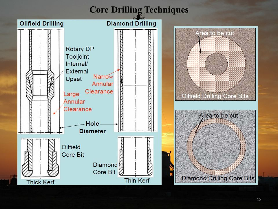 Core Drilling Techniques