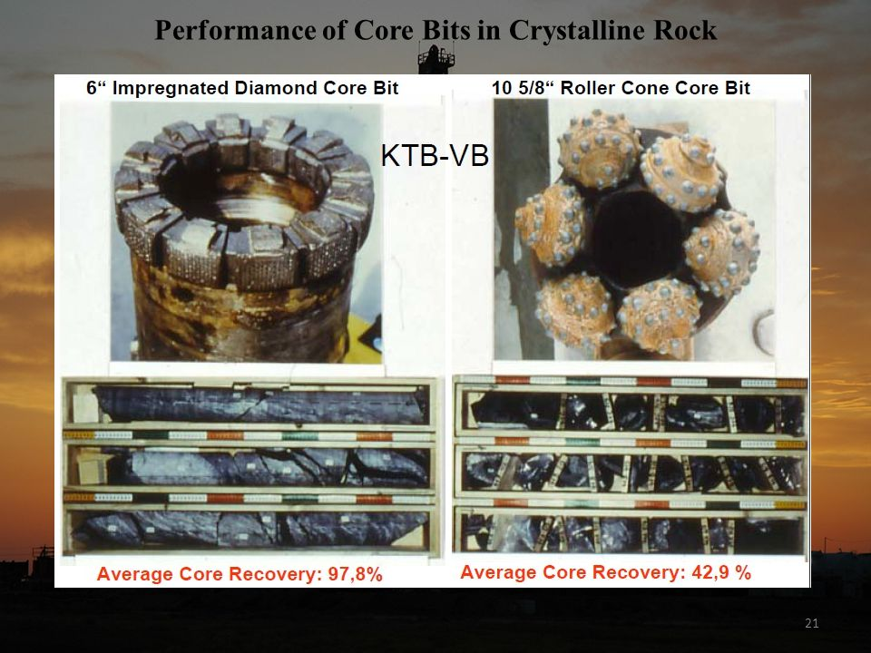 Performance of Core Bits in Crystalline Rock