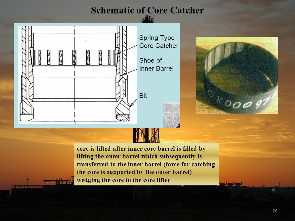 Schematic of Core Catcher