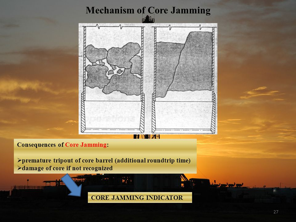 Mechanism of Core Jamming