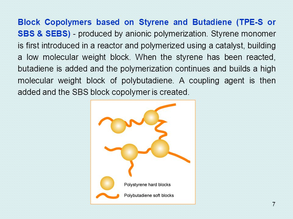 Block Copolymers based on Styrene and Butadiene (TPE-S or SBS & SEBS) - produced by anionic polymerization.