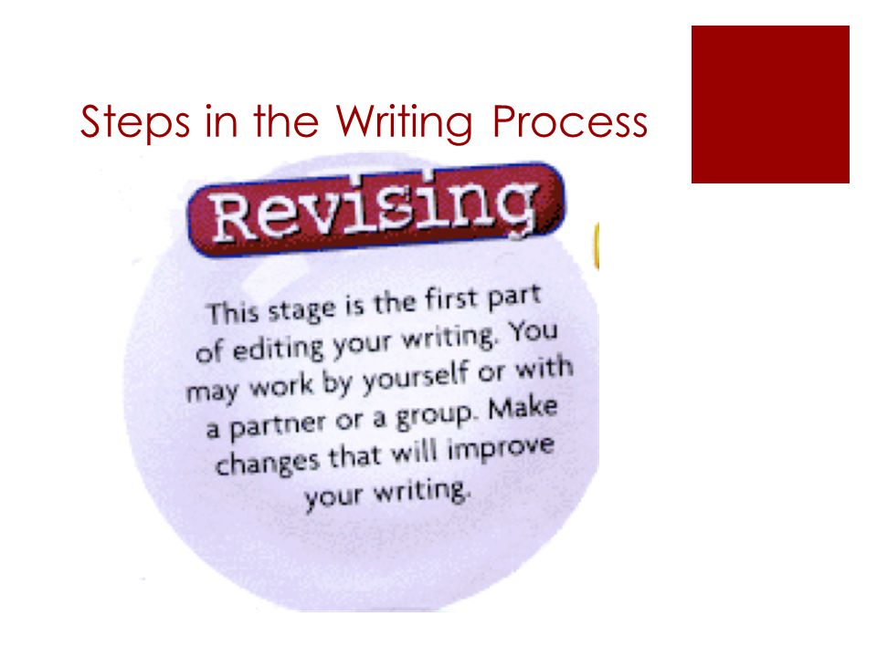Steps in the Writing Process