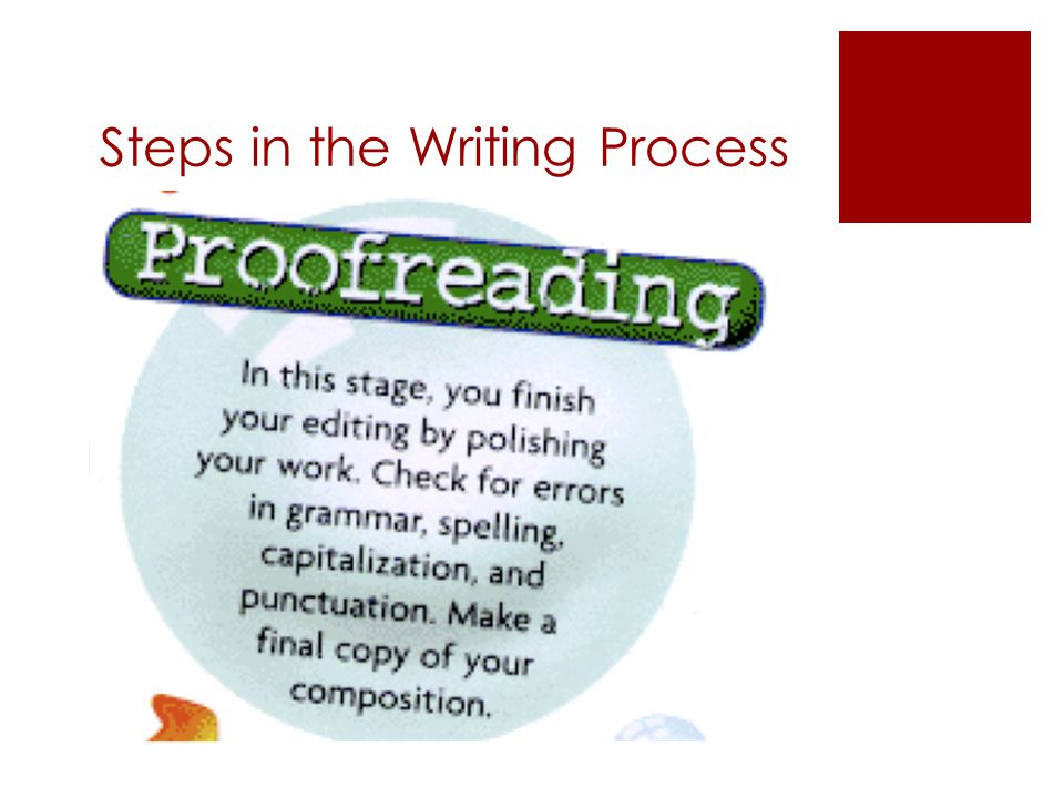 6 steps of the writing process Common core writing standards  6 steps for teaching types of writing  follow a step-by-step process for writing with sources that includes planning,.