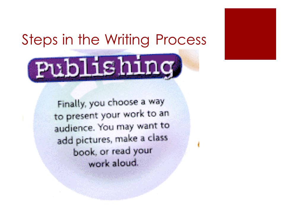6 steps in the writing process These owl resources will help you with the writing process: pre-writing ( invention), developing research questions and outlines, composing thesis statements, and proofreading while the writing process may be different for each person and for each particular assignment, the resources contained in this section follow the.