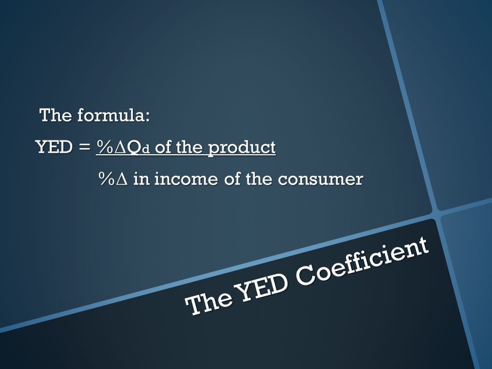 The YED Coefficient The formula: YED = %ΔQd of the product