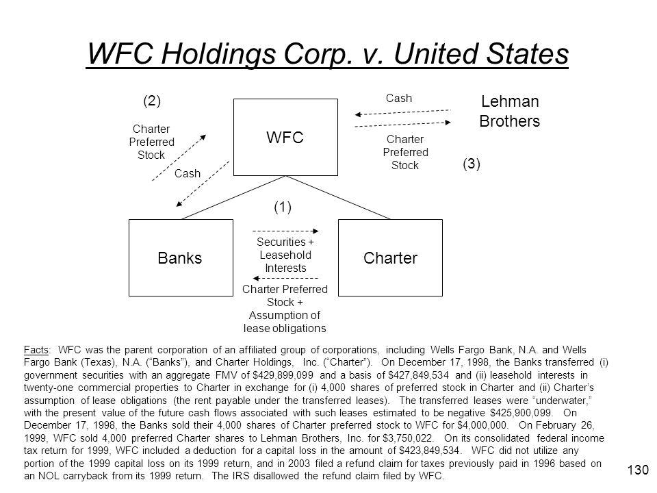 WFC Holdings Corp. v. United States