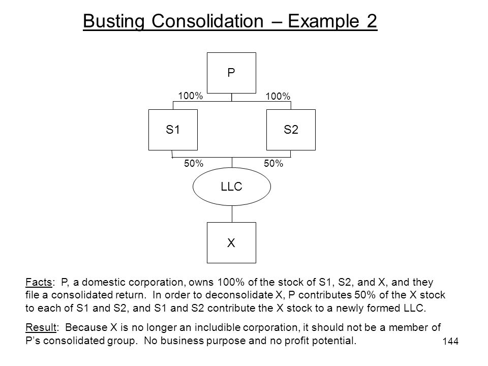 Busting Consolidation – Example 2