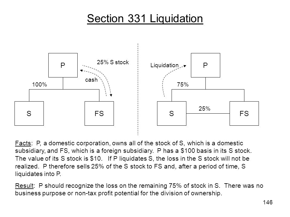 Section 331 Liquidation P P S FS S FS