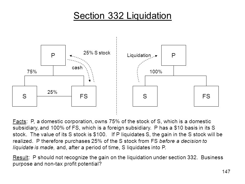 Section 332 Liquidation P P S FS S FS