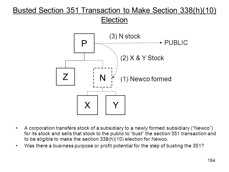 Busted Section 351 Transaction to Make Section 338(h)(10) Election