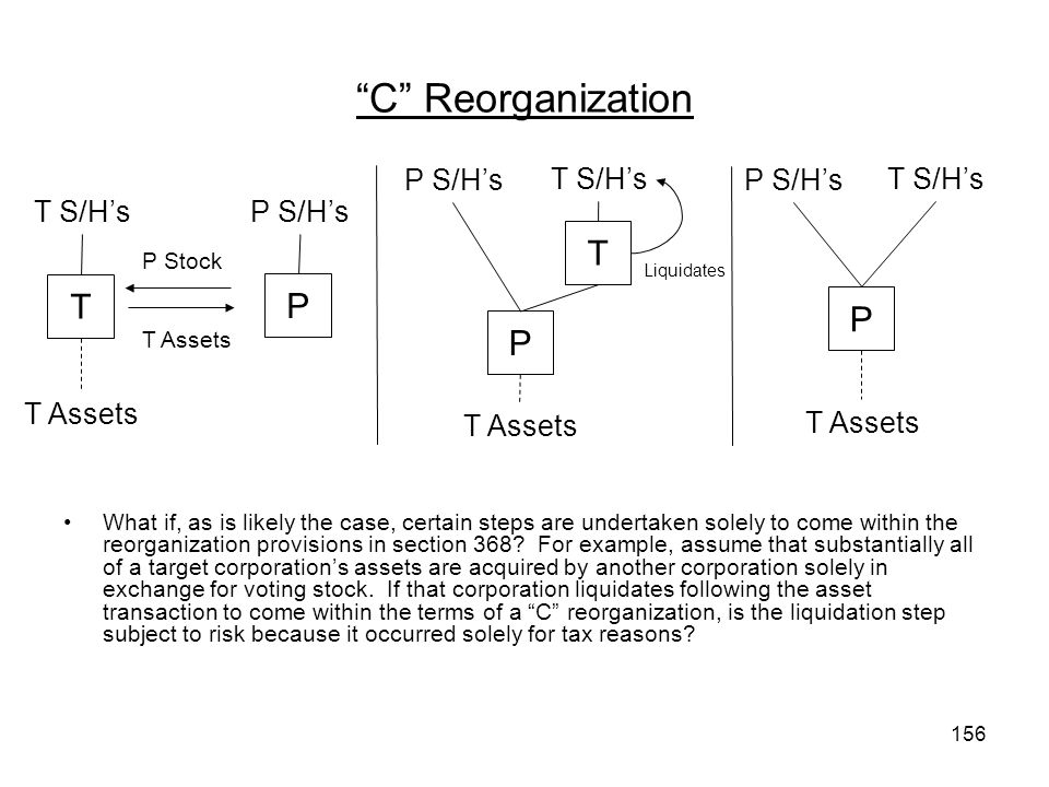 C Reorganization T T P P P P S/H's T S/H's P S/H's T S/H's T S/H's