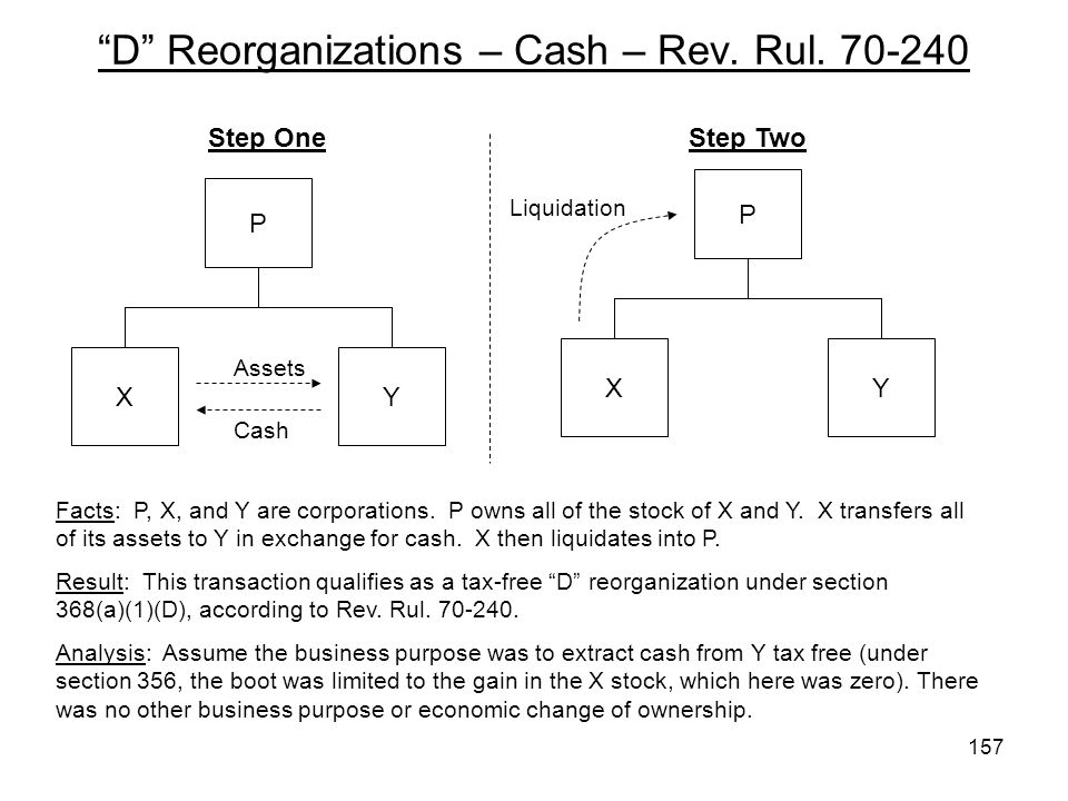 D Reorganizations – Cash – Rev. Rul. 70-240