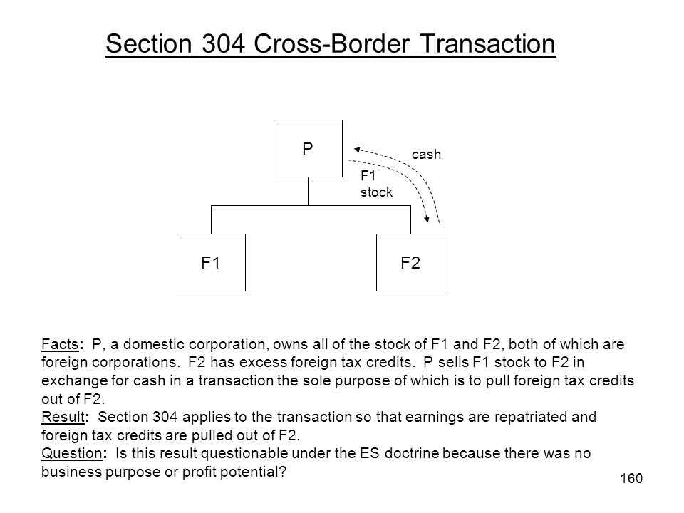 Section 304 Cross-Border Transaction