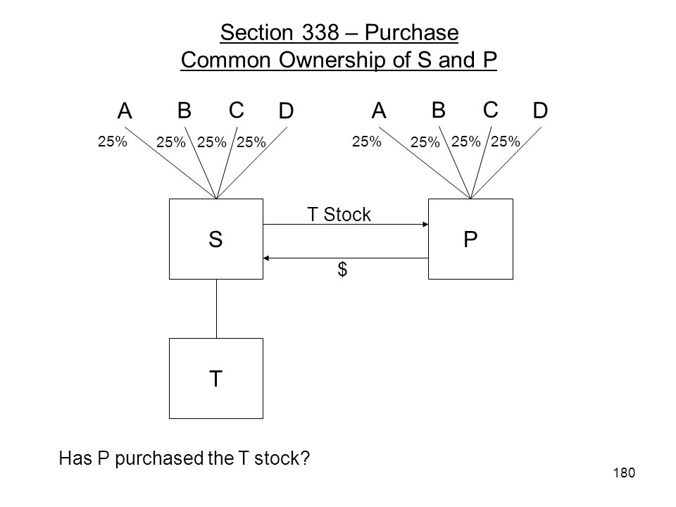 Section 338 – Purchase Common Ownership of S and P