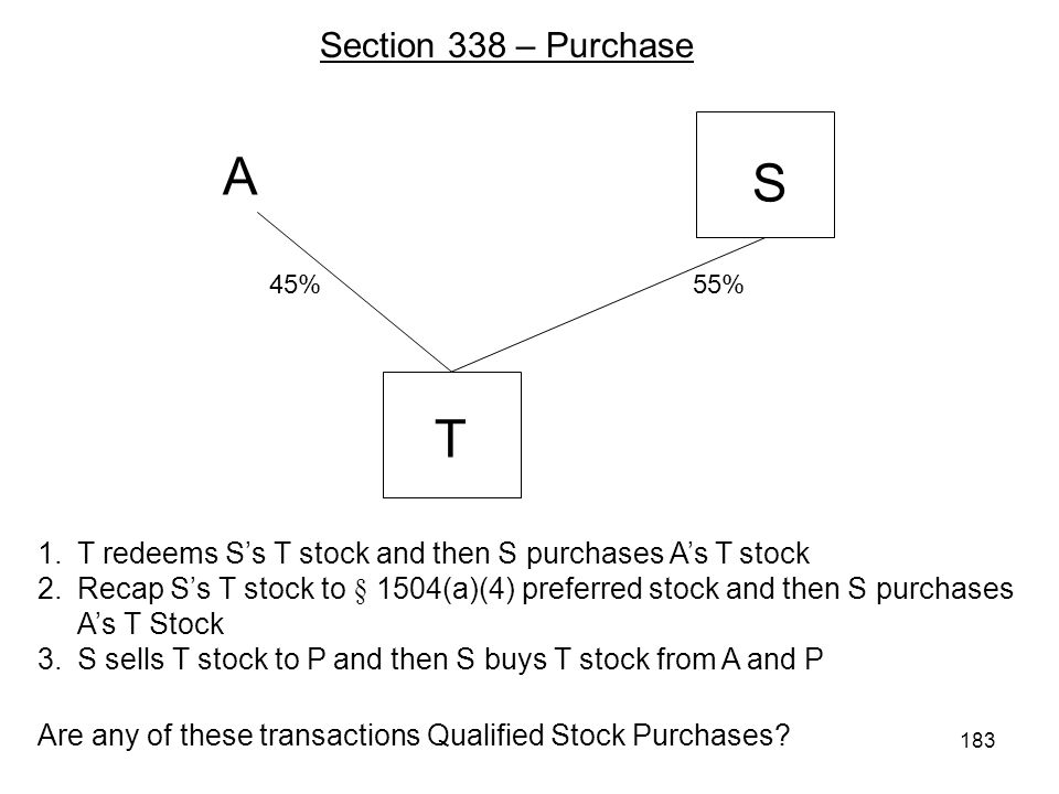 Section 338 – Purchase A. S. 45% 55% T. T redeems S's T stock and then S purchases A's T stock.