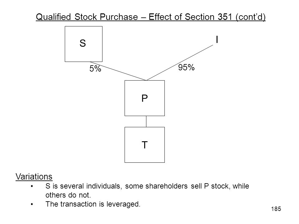 Qualified Stock Purchase – Effect of Section 351 (cont'd)