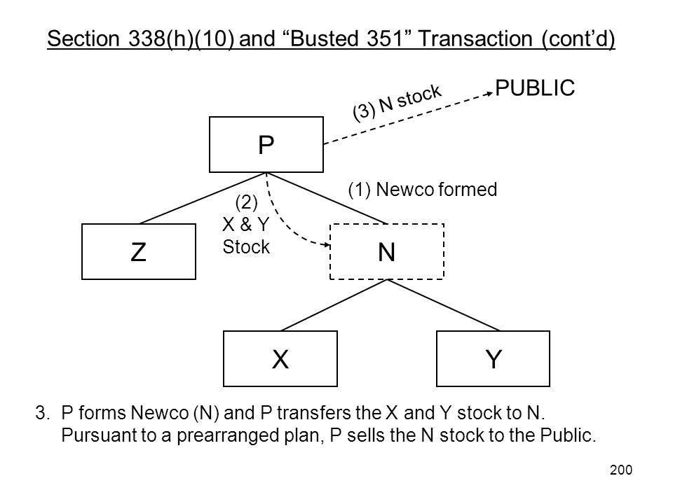 Section 338(h)(10) and Busted 351 Transaction (cont'd)