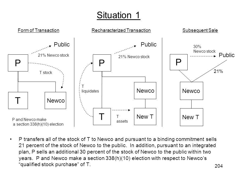 Situation 1 P P P T T Public Public Public Newco Newco Newco New T