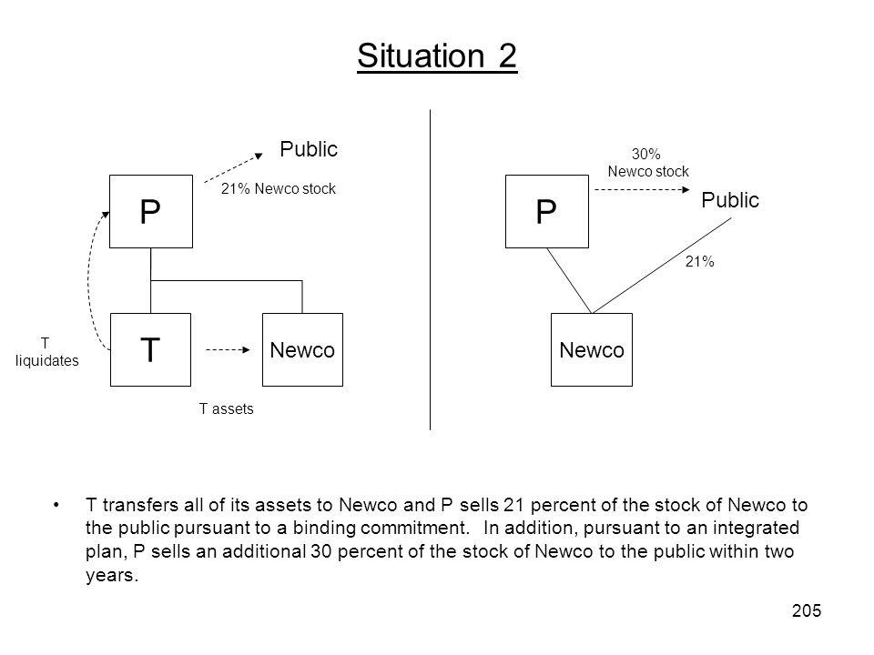 Situation 2 P P T Public Public Newco Newco