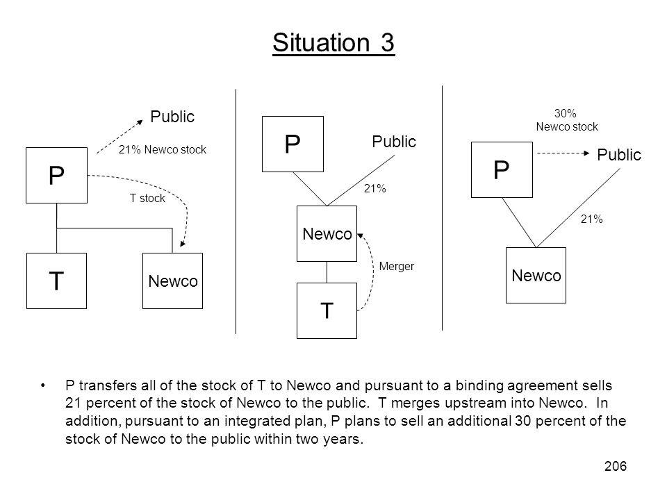 Situation 3 P P P T T Public Public Public Newco Newco Newco