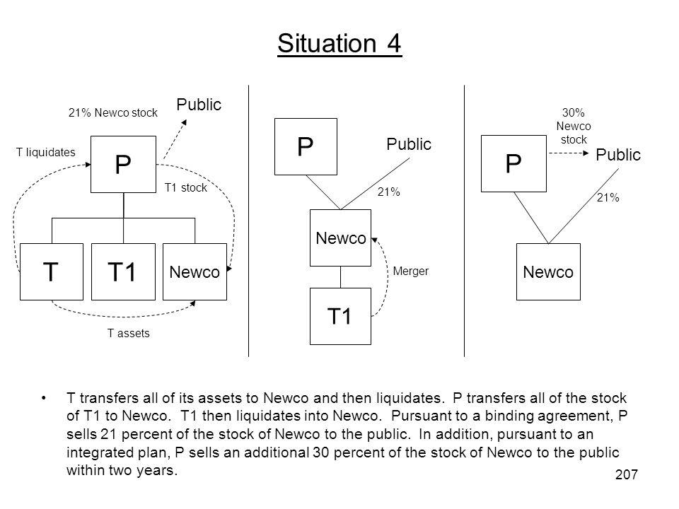Situation 4 P P P T T1 T1 Public Public Public Newco Newco Newco
