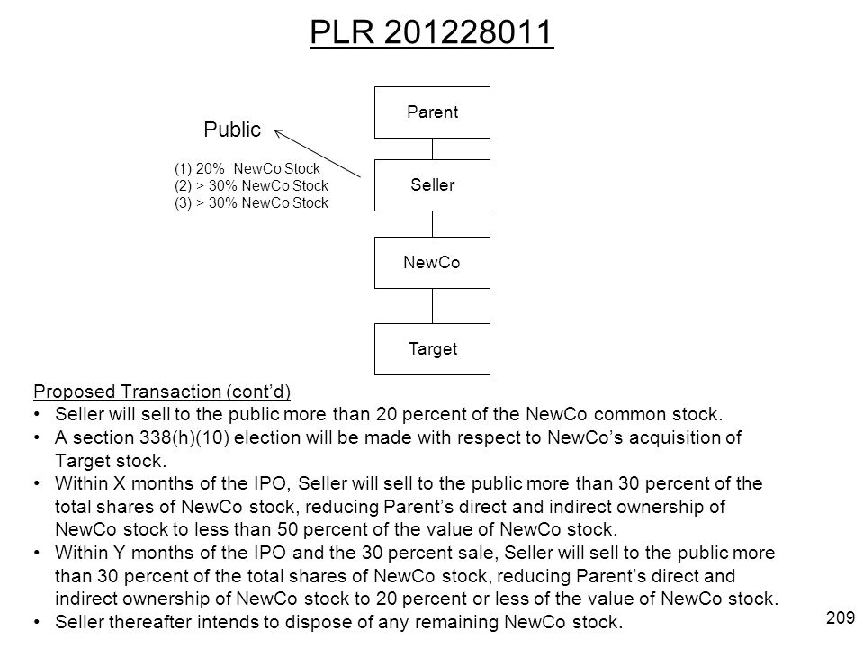 PLR 201228011 Public Proposed Transaction (cont'd)