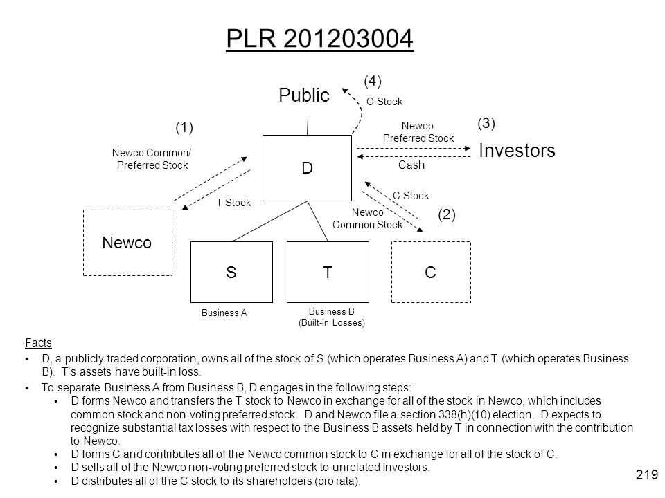 PLR 201203004 Public Investors D Newco S T C (4) (3) (1) (2) Cash