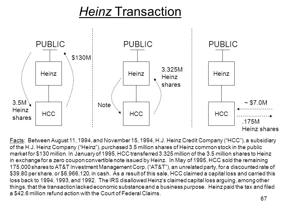 Heinz Transaction PUBLIC PUBLIC PUBLIC $130M Heinz Heinz Heinz 3.325M