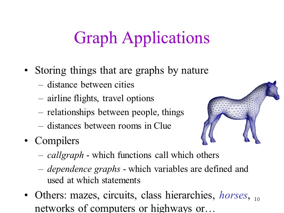 Graph Applications Storing things that are graphs by nature Compilers