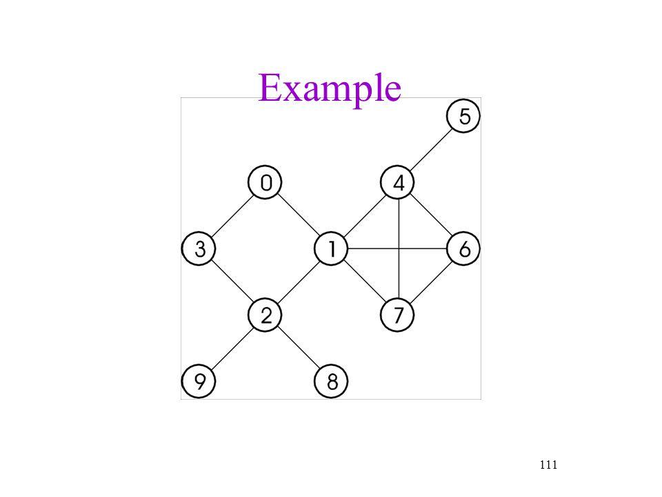 Example 111